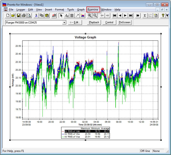 Pronto Software Voltage Graph