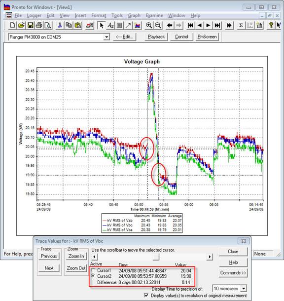 Pronto Software Examine Function - Dual Cursors